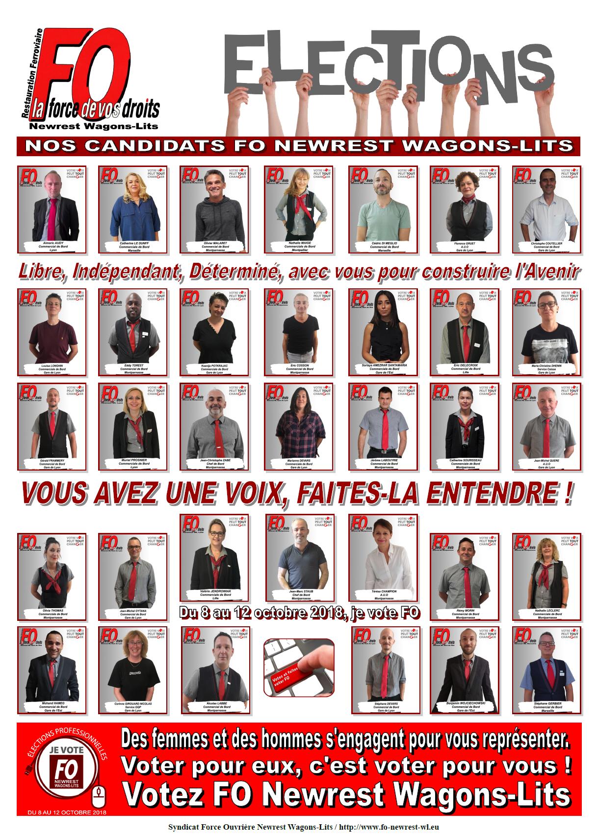 Candidats TGV